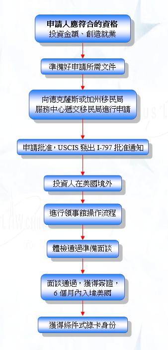 QQ截图1085