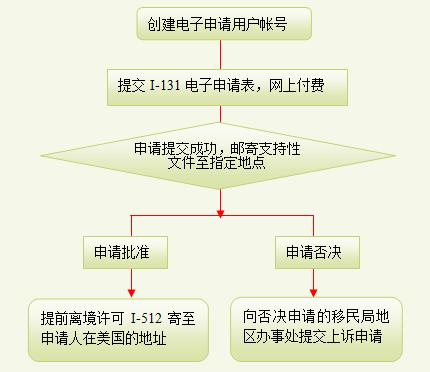QQ截图1331