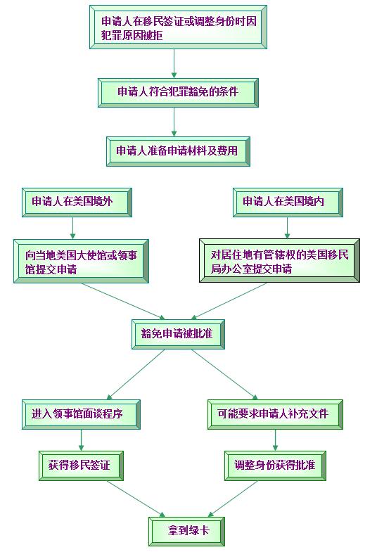 QQ截图1367