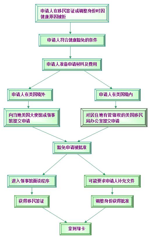 QQ截图1379