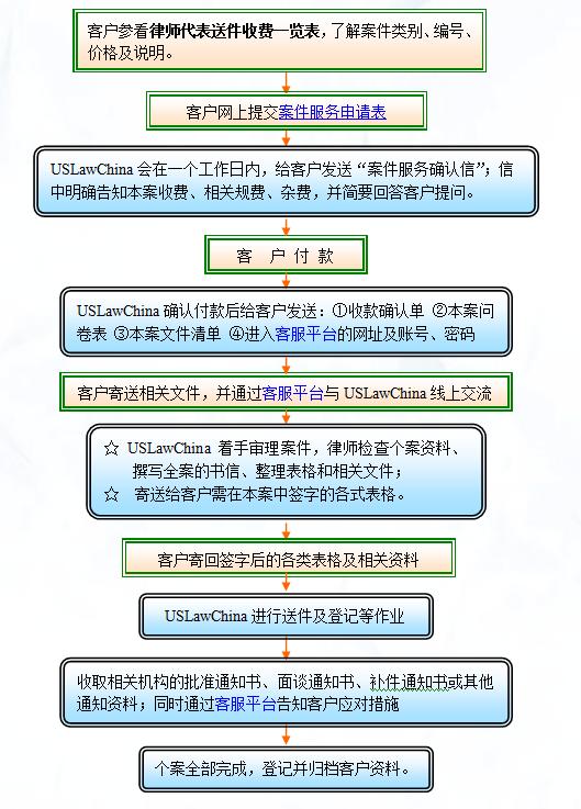 QQ截图2029